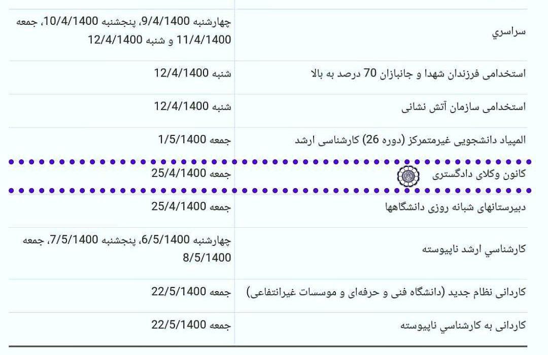 اعلام تاریخ برگزاری آزمون معوقه کارآموزی وکالت کانونهای وکلای دادگستری سال ۱۳۹۹ از سوی سازمان سنجش