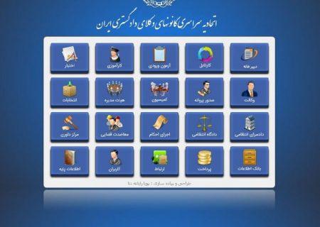 اقدامات و تغییرات انجام شده در نرم افزار اتوماسیون اداری کانون های وکلای دادگستری ایران در نیمه اول سال ۱۴۰۰